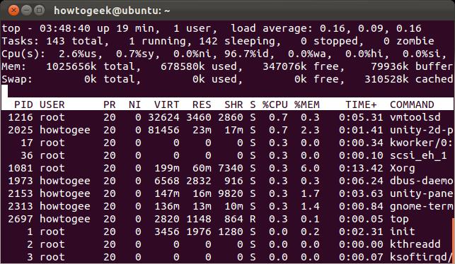 linux top process