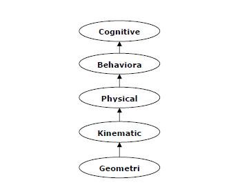 cognitive_modeling